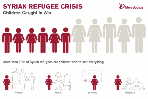 Lawyers Billable Hour to help the refugee crisis